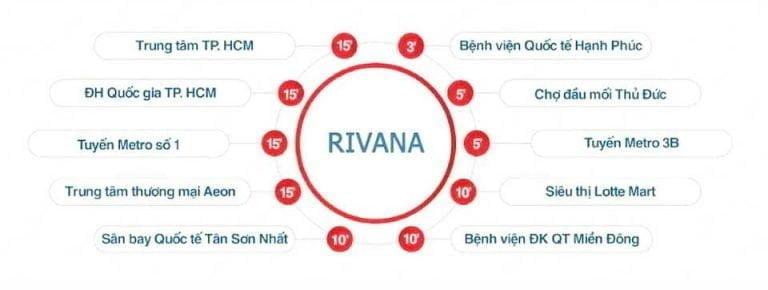 Tiện ích ngoại khu dự án The Rivana Thuận An Bình Dương