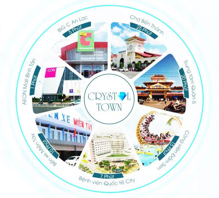 Tiện ích dự án nhà phố Bình Tân Crystal Town